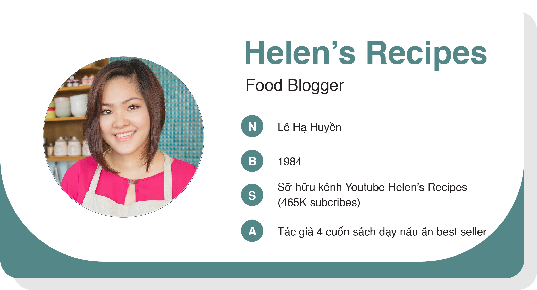 Helen Recipes